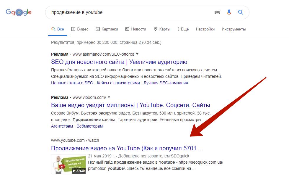 Быстрый взлет в YouTube | Модуль II: «Как вывести ролик в ТОП»